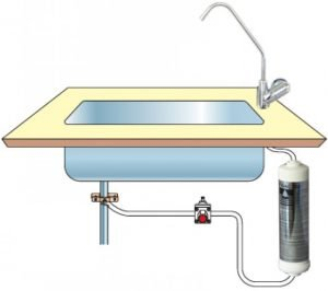 Inline underbench water filter