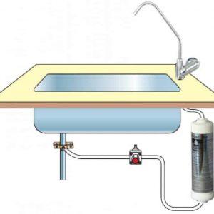 Inline under-bench water filter